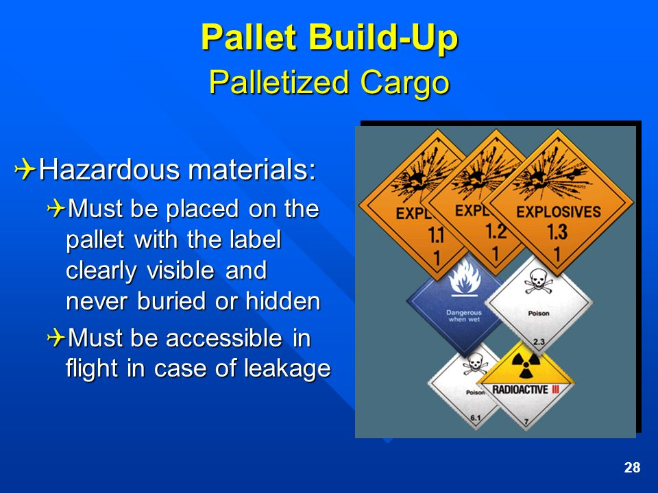 28 Pallet Build-Up Palletized Cargo Hazardous materials: Hazardous materials: Must be placed on the pallet with the label clearly visible and never bu