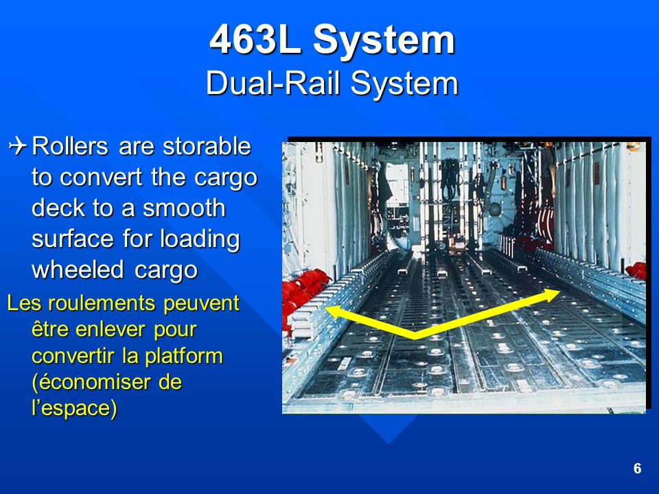 6 Rollers are storable to convert the cargo deck to a smooth surface for loading wheeled cargo Rollers are storable to convert the cargo deck to a smo