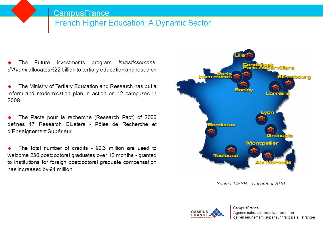 CampusFrance CampusFrance Agence nationale pour la promotion de lenseignement supérieur français à létranger French Higher Education: A Dynamic Sector The Future investments program Investissements dAvenir allocates 22 billion to tertiary education and research The Ministry of Tertiary Education and Research has put a reform and modernisation plan in action on 12 campuses in 2008.