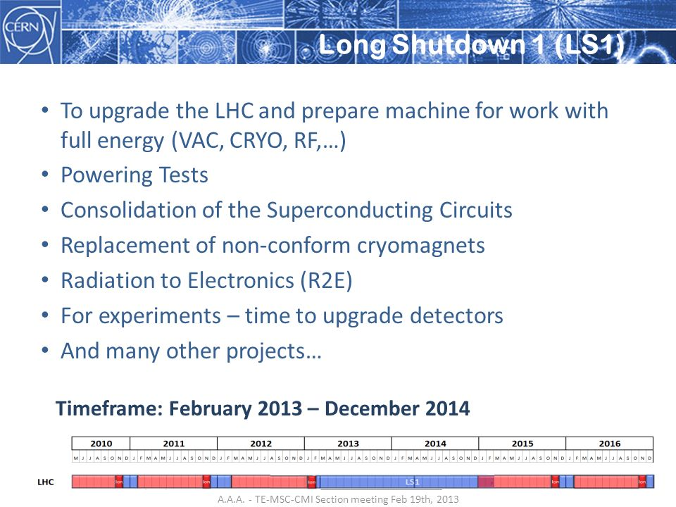 Long Shutdown 1 (LS1) To upgrade the LHC and prepare machine for work with full energy (VAC, CRYO, RF,…) Powering Tests Consolidation of the Superconducting Circuits Replacement of non-conform cryomagnets Radiation to Electronics (R2E) For experiments – time to upgrade detectors And many other projects… Timeframe: February 2013 – December 2014 A.A.A.