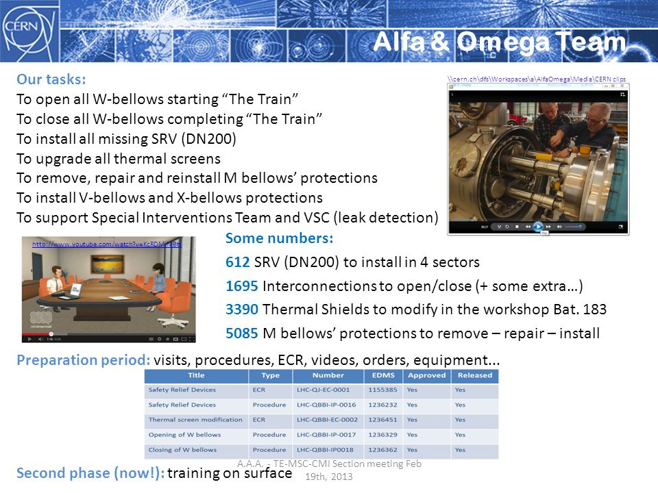 Alfa & Omega Team Our tasks: To open all W-bellows starting The Train To close all W-bellows completing The Train To install all missing SRV (DN200) To upgrade all thermal screens To remove, repair and reinstall M bellows protections To install V-bellows and X-bellows protections To support Special Interventions Team and VSC (leak detection) Some numbers: 612 SRV (DN200) to install in 4 sectors 1695 Interconnections to open/close (+ some extra…) 3390 Thermal Shields to modify in the workshop Bat.