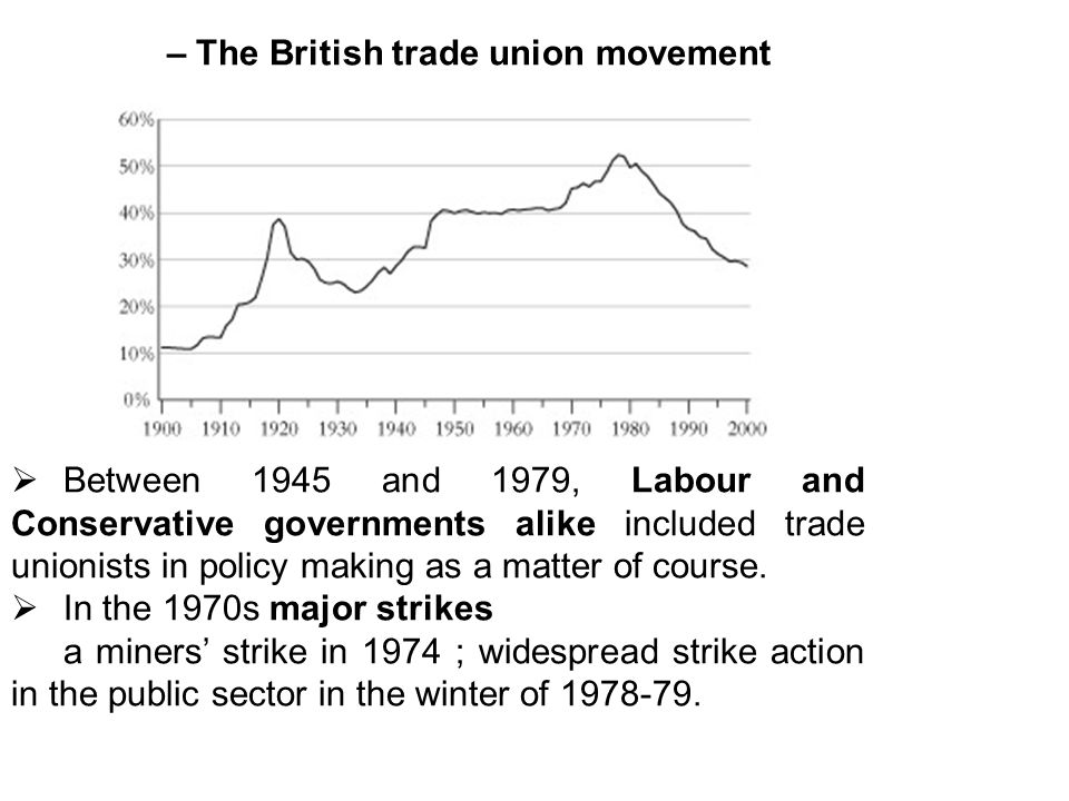 – The British trade union movement Between 1945 and 1979, Labour and Conservative governments alike included trade unionists in policy making as a matter of course.