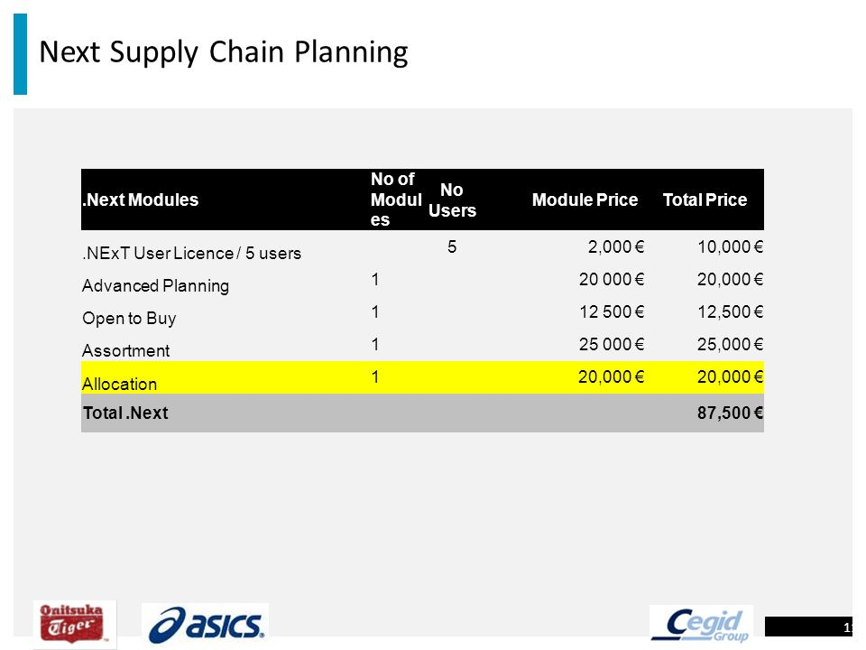 Next Supply Chain Planning 11.Next Modules No of Modul es No Users Module PriceTotal Price.NExT User Licence / 5 users 5 2,000 10,000 Advanced Plannin