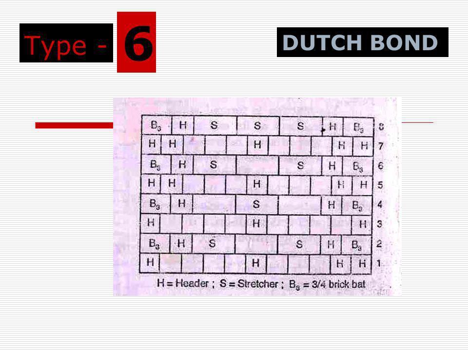 Type - 6 DUTCH BOND