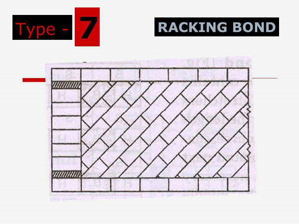 Type - 7 RACKING BOND