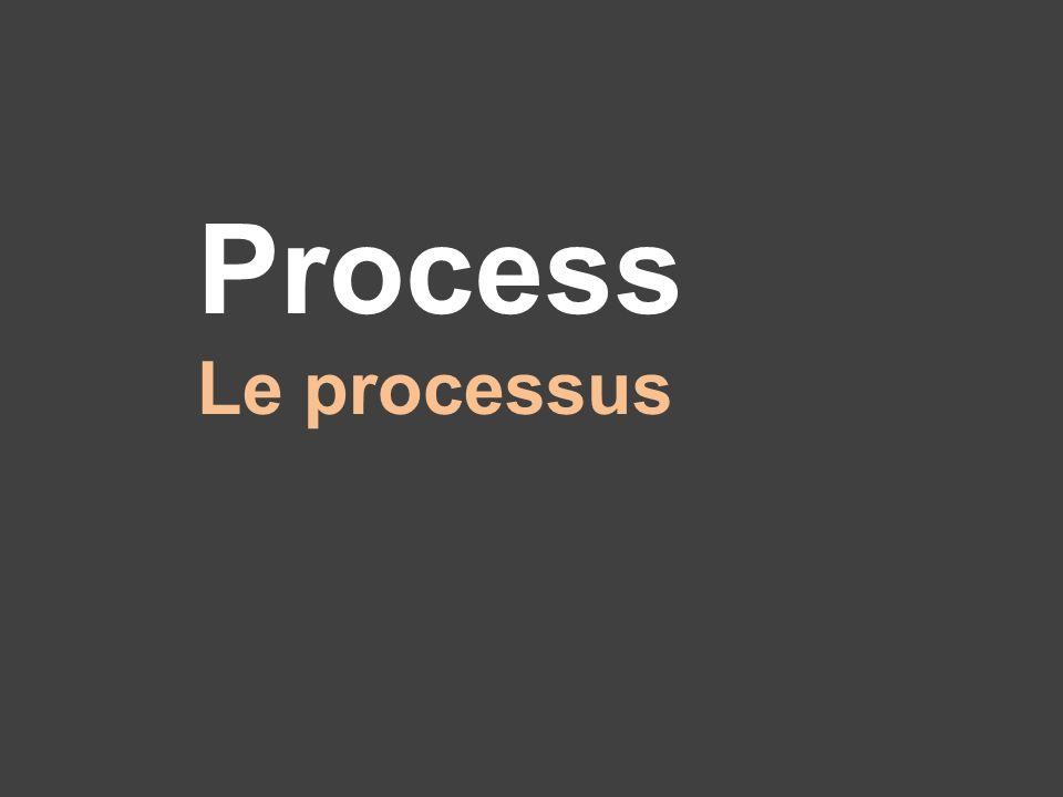 Process Le processus