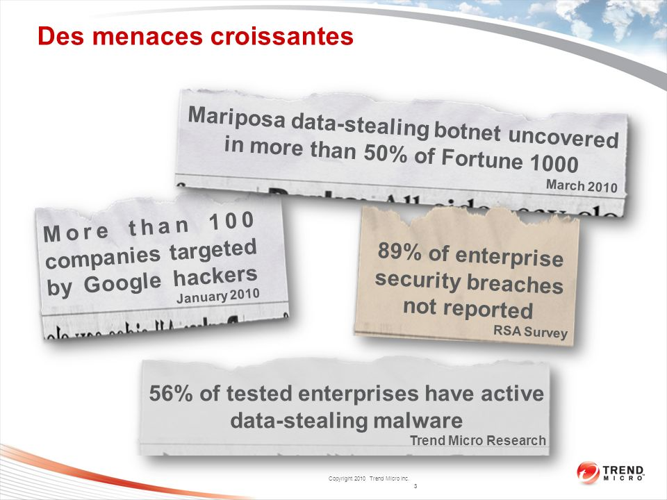 Copyright 2010 Trend Micro Inc. Des menaces croissantes More than 100 companies targeted by Google hackers January 2010 Mariposa data-stealing botnet