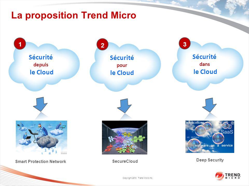 Copyright 2010 Trend Micro Inc. La proposition Trend Micro Sécurité depuis le Cloud Sécurité pour le Cloud Sécurité dans le Cloud 1 2 3 Smart Protecti