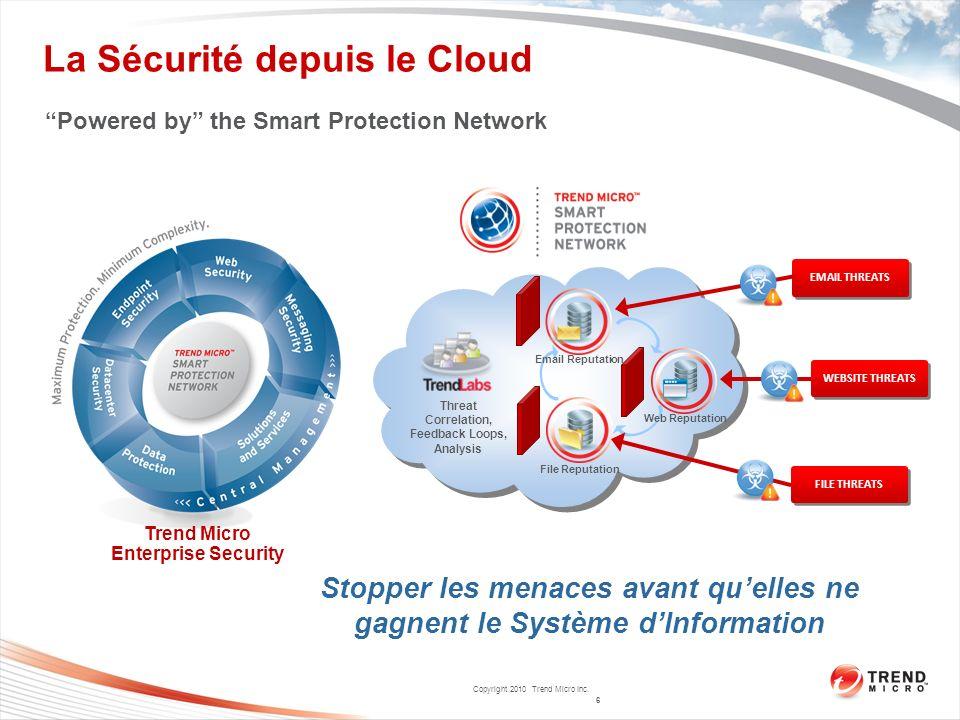 Copyright 2010 Trend Micro Inc. La Sécurité depuis le Cloud Stopper les menaces avant quelles ne gagnent le Système dInformation File Reputation Threa