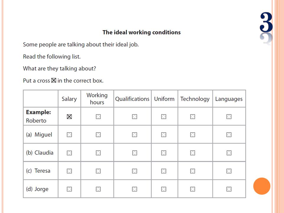 L ISTENING – WHOLE CLASS ACTIVITIES TO BUILD PUPILS CONFIDENCE 1 In pairs 2 Answers first 3 Ordering card 4 Running listening comprehension 5 Visual listening (YouTube, BBC online clips, adverts) Songs 6 Listening speaking Produce own listening assessment 7 All speaking (when spontaneous) is listening 8Pre-teach key language 9 Repeat listening tasks
