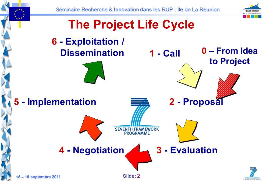 Slide: 23 Séminaire Recherche & Innovation dans les RUP : Île de La Réunion 15 – 16 septembre 2011 Producing a Gantt Chart A Gantt Chart helps organize a plan to implement a (research) project.