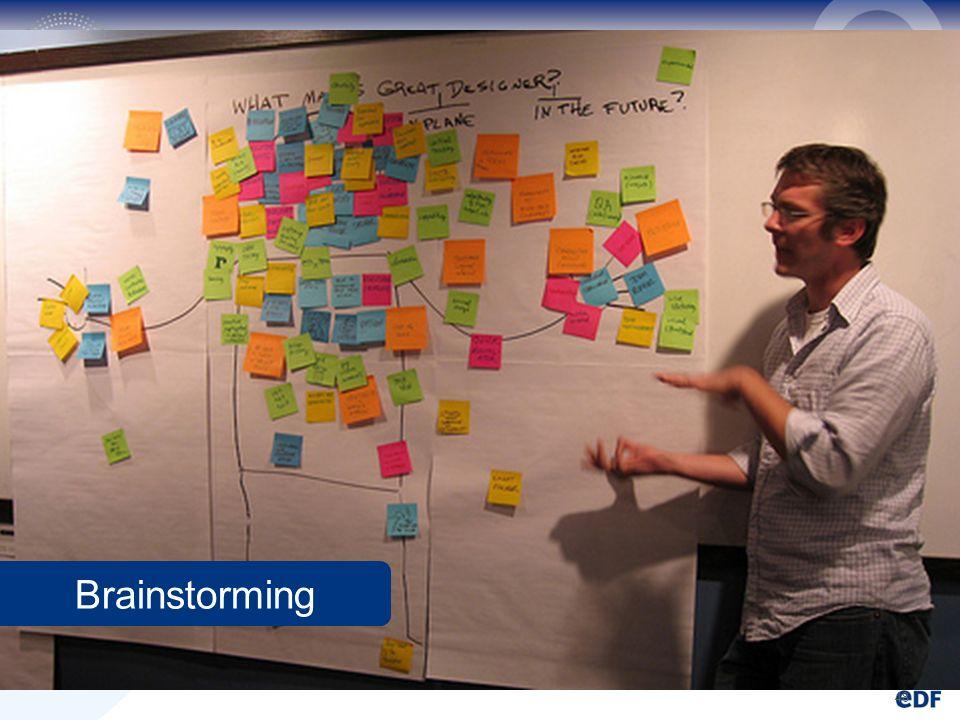 48 Brainstorming