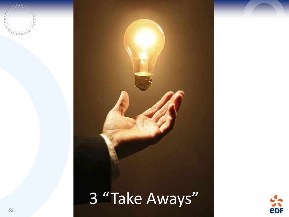 3 Take Aways 56