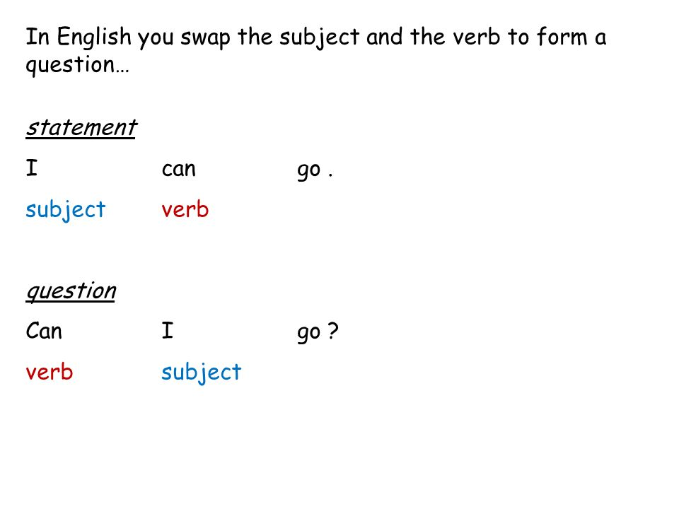 In English you swap the subject and the verb to form a question… statement Icango.