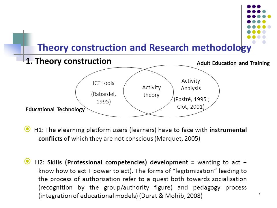 7 Theory construction and Research methodology H1: The elearning platform users (learners) have to face with instrumental conflicts of which they are not conscious (Marquet, 2005) H2: Skills (Professional competencies) development = wanting to act + know how to act + power to act).