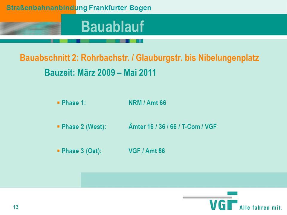13 VGF- DAS THEMA Bauzeit: März 2009 – Mai 2011 Phase 1: NRM / Amt 66 Phase 2 (West): Ämter 16 / 36 / 66 / T-Com / VGF Phase 3 (Ost): VGF / Amt 66 Bauabschnitt 2: Rohrbachstr.