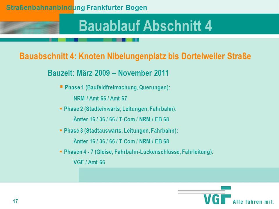 17 VGF – THEMEN MIT ÜBERLANGEN HEADLINES Straßenbahnanbindung Frankfurter Bogen Bauabschnitt 4: Knoten Nibelungenplatz bis Dortelweiler Straße Bauzeit: März 2009 – November 2011 Phase 1 (Baufeldfreimachung, Querungen): NRM / Amt 66 / Amt 67 Phase 2 (Stadteinwärts, Leitungen, Fahrbahn): Ämter 16 / 36 / 66 / T-Com / NRM / EB 68 Phase 3 (Stadtauswärts, Leitungen, Fahrbahn): Ämter 16 / 36 / 66 / T-Com / NRM / EB 68 Phasen 4 - 7 (Gleise, Fahrbahn-Lückenschlüsse, Fahrleitung): VGF / Amt 66 Bauablauf Abschnitt 4