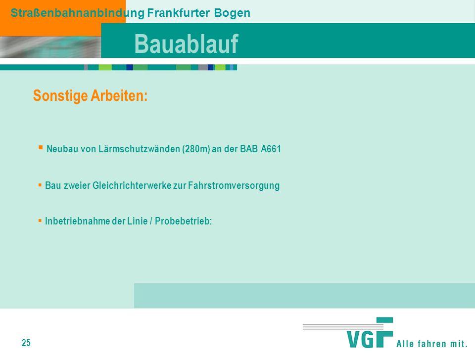 25 Straßenbahnanbindung Frankfurter Bogen Sonstige Arbeiten: Neubau von Lärmschutzwänden (280m) an der BAB A661 Bau zweier Gleichrichterwerke zur Fahrstromversorgung Inbetriebnahme der Linie / Probebetrieb: Bauablauf