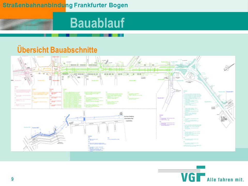 9 Übersicht Bauabschnitte Straßenbahnanbindung Frankfurter Bogen Bauablauf