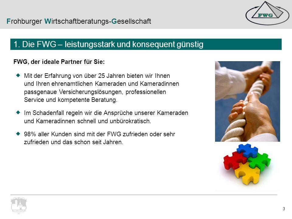 Frohburger Wirtschaftberatungs-Gesellschaft 24 Herzlichen Dank für Ihre Aufmerksamkeit!