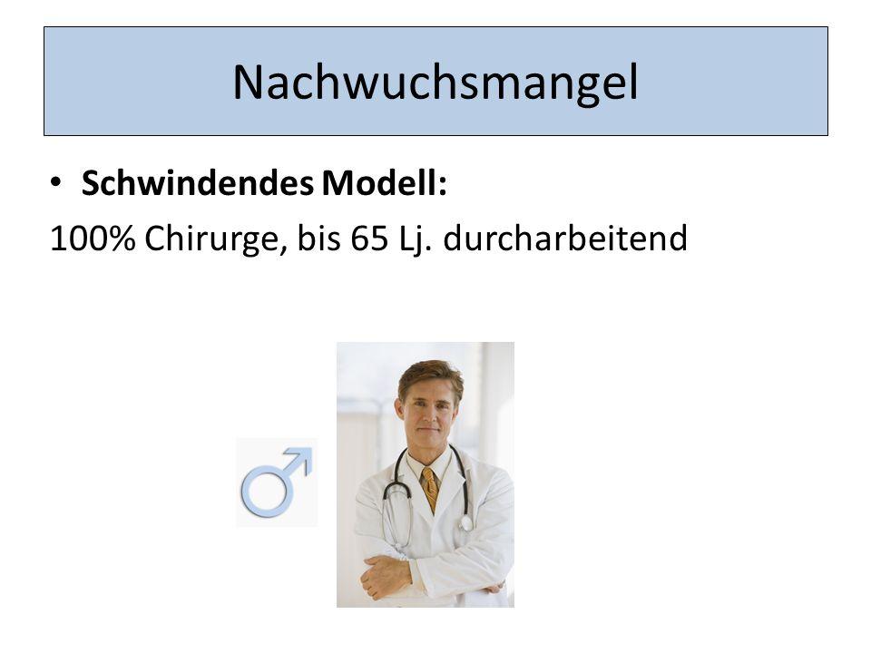 Nachwuchsmangel Schwindendes Modell: 100% Chirurge, bis 65 Lj. durcharbeitend