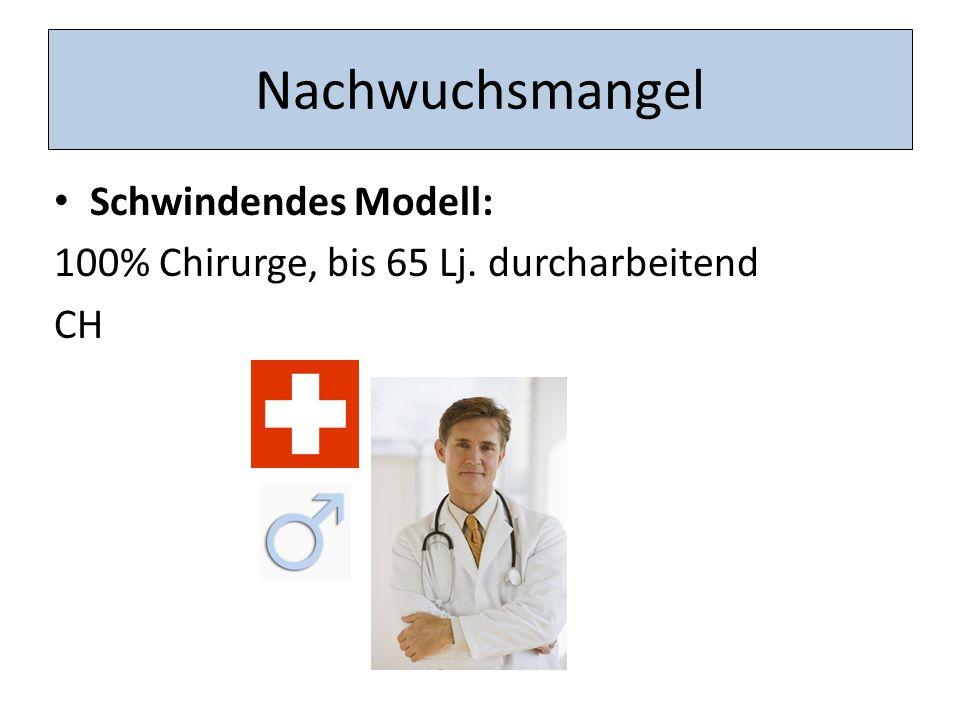 Nachwuchsmangel Schwindendes Modell: 100% Chirurge, bis 65 Lj. durcharbeitend CH