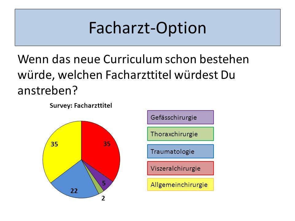 Facharzt-Option Wenn das neue Curriculum schon bestehen würde, welchen Facharzttitel würdest Du anstreben.