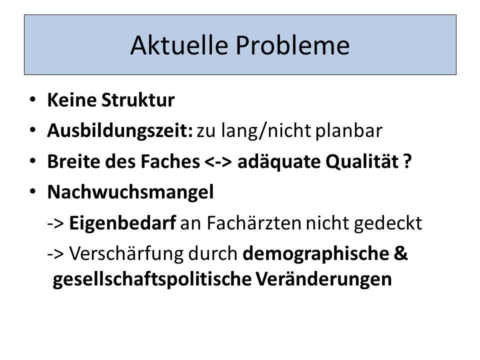 Aktuelle Probleme Keine Struktur Ausbildungszeit: zu lang/nicht planbar Breite des Faches adäquate Qualität .