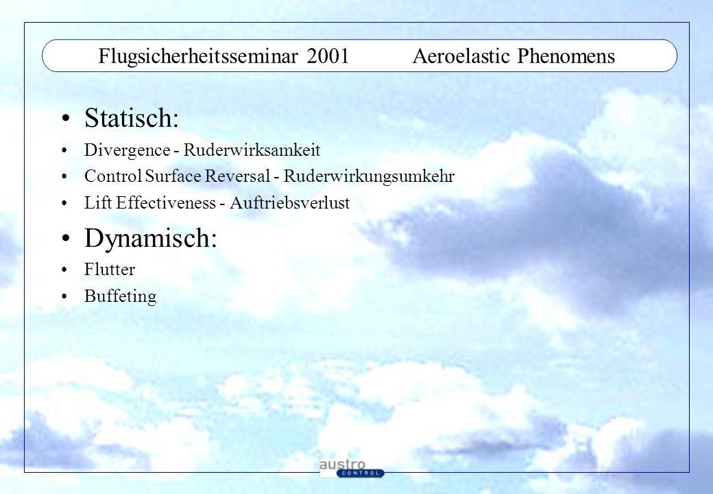 Flugsicherheitsseminar 2001Divergence Plastische Deformation durch Aerodynamische Kräfte Beispiel: WA18 Flaperon Verwindung