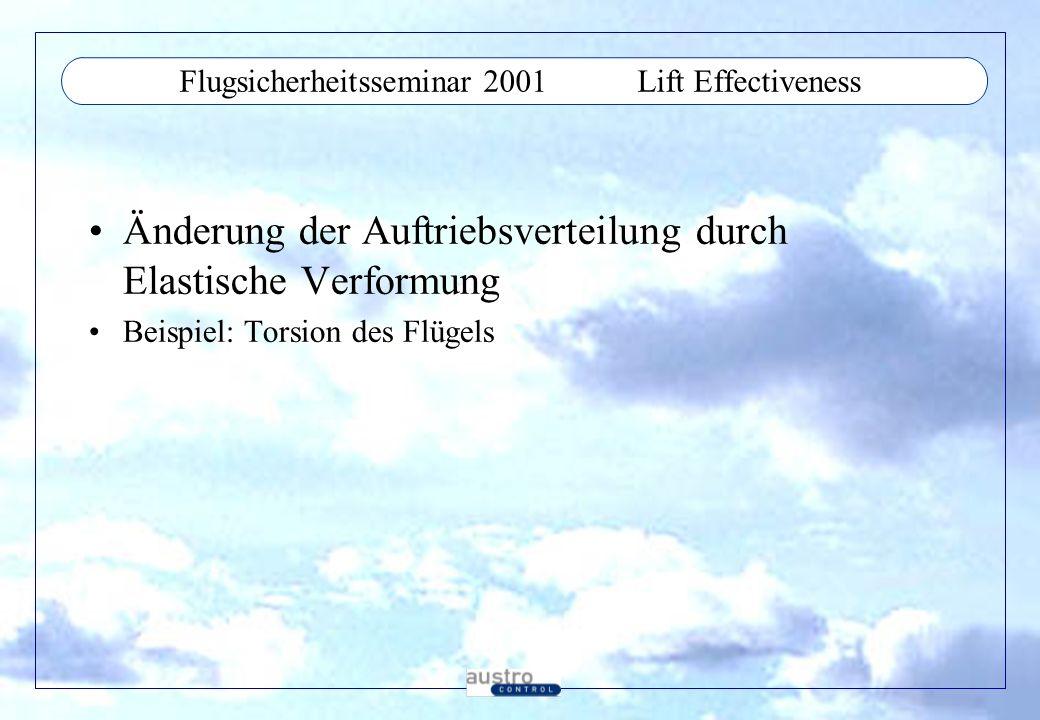 Flugsicherheitsseminar 2001Lift Effectiveness Änderung der Auftriebsverteilung durch Elastische Verformung Beispiel: Torsion des Flügels
