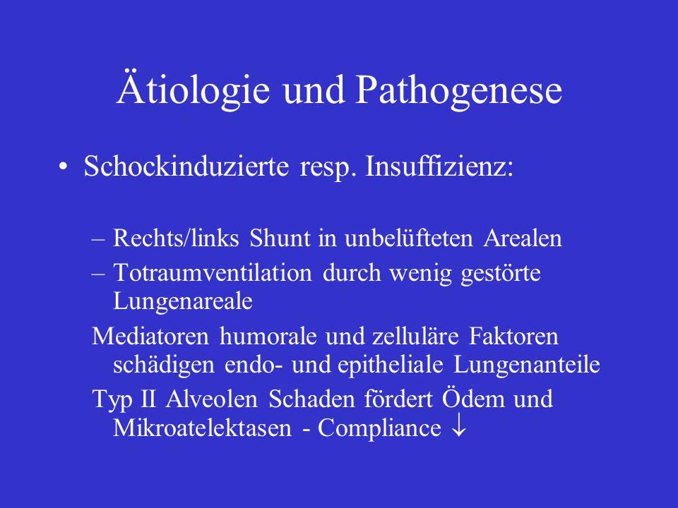 Ätiologie und Pathogenese Schockinduzierte resp. Insuffizienz: –Rechts/links Shunt in unbelüfteten Arealen –Totraumventilation durch wenig gestörte Lu