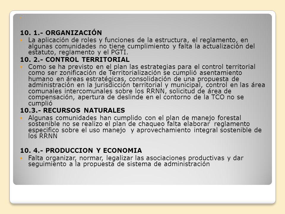 10. 1.- ORGANIZACIÓN La aplicación de roles y funciones de la estructura, el reglamento, en algunas comunidades no tiene cumplimiento y falta la actua