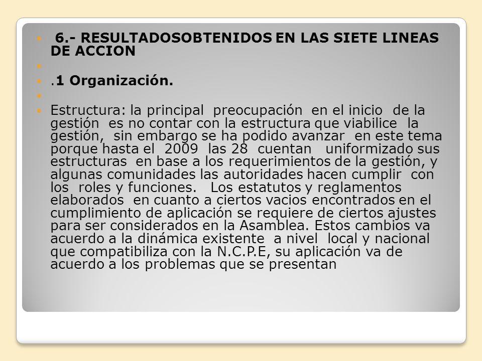 6.- RESULTADOSOBTENIDOS EN LAS SIETE LINEAS DE ACCION.1 Organización. Estructura: la principal preocupación en el inicio de la gestión es no contar co