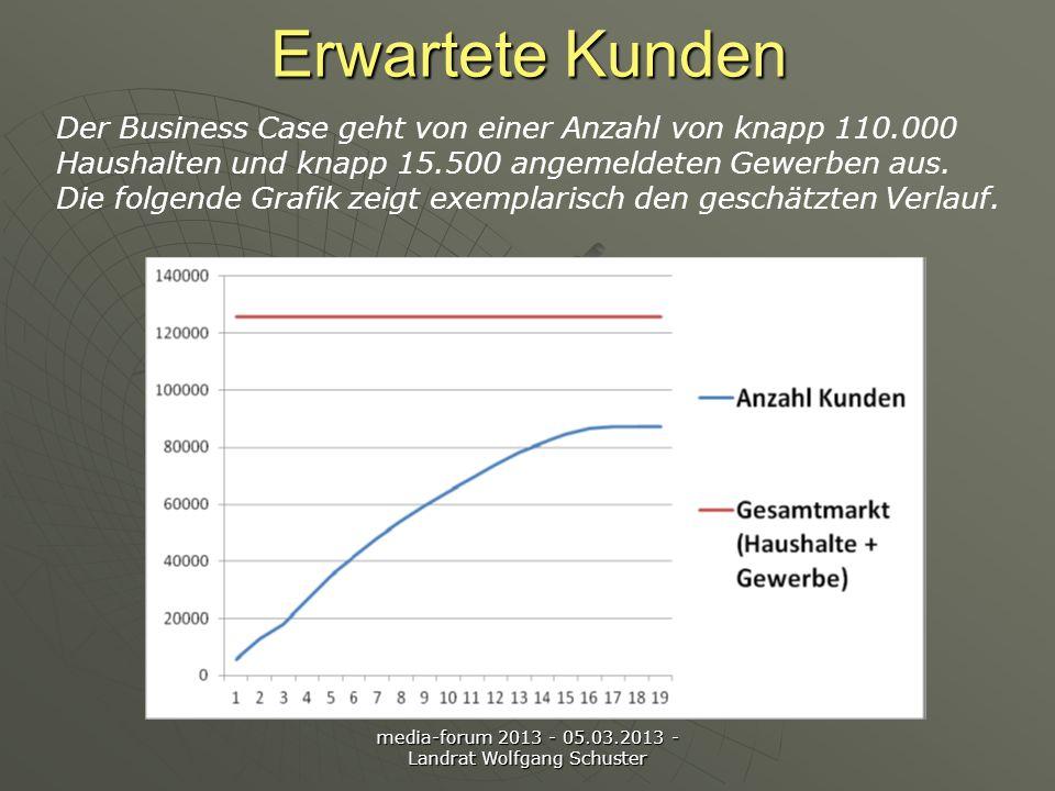 media-forum 2013 - 05.03.2013 - Landrat Wolfgang Schuster Bisherige Schritte (1) 2011 - Sondierungsgespräche mit Netzanbietern Diensteanbietern wie z.B.