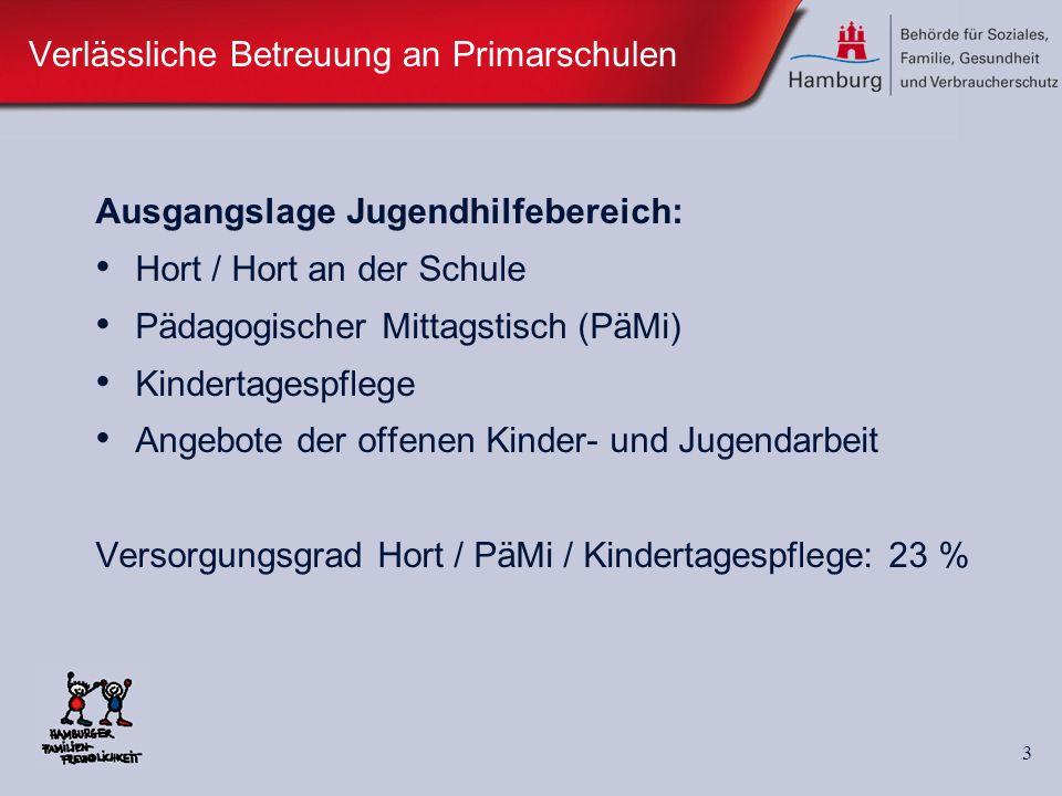 4 Verlässliche Betreuung an Primarschulen Koalitionsvertrag Einführung Primarschule (Jahrgangsstufen 0/1 bis 6) Ausbau Anschluss- und Ferienbetreuung (inkl.