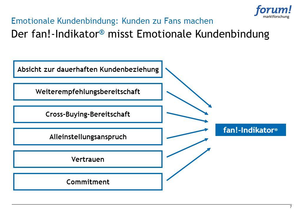 7 fan!-Indikator ® Absicht zur dauerhaften Kundenbeziehung Weiterempfehlungsbereitschaft Cross-Buying-Bereitschaft Alleinstellungsanspruch Vertrauen C