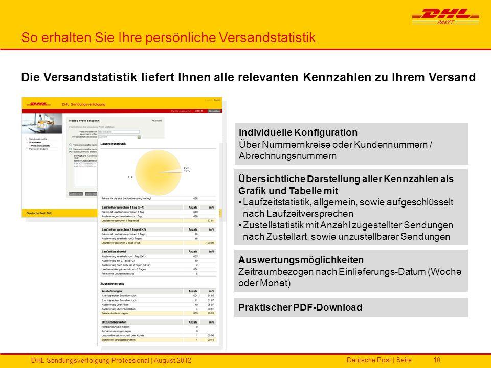 Deutsche Post | Seite DHL Sendungsverfolgung Professional | August 2012 10 So erhalten Sie Ihre persönliche Versandstatistik Individuelle Konfiguratio