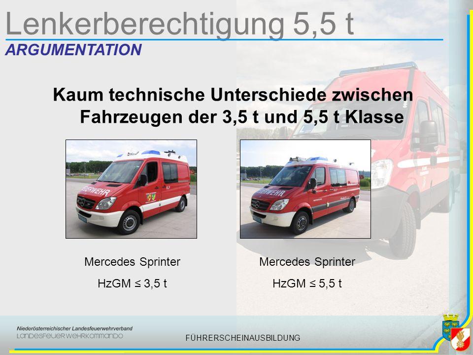 FÜHRERSCHEINAUSBILDUNG Lenkerberechtigung 5,5 t ARGUMENTATION Kaum technische Unterschiede zwischen Fahrzeugen der 3,5 t und 5,5 t Klasse Mercedes Sprinter HzGM 3,5 t Mercedes Sprinter HzGM 5,5 t