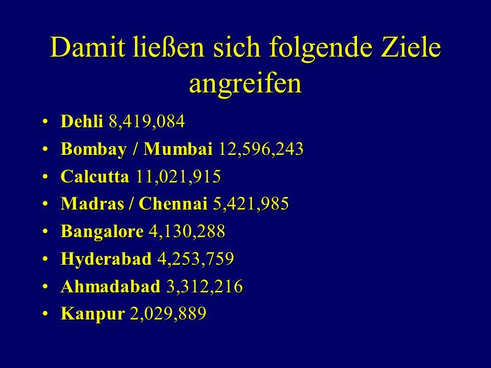 Damit ließen sich folgende Ziele angreifen Dehli 8,419,084Dehli 8,419,084 Bombay / Mumbai 12,596,243Bombay / Mumbai 12,596,243 Calcutta 11,021,915Calcutta 11,021,915 Madras / Chennai 5,421,985Madras / Chennai 5,421,985 Bangalore 4,130,288Bangalore 4,130,288 Hyderabad 4,253,759Hyderabad 4,253,759 Ahmadabad 3,312,216Ahmadabad 3,312,216 Kanpur 2,029,889Kanpur 2,029,889
