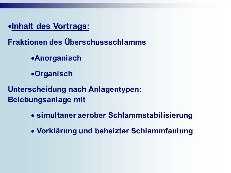 Inhalt des Vortrags: Fraktionen des Überschussschlamms Anorganisch Organisch Unterscheidung nach Anlagentypen: Belebungsanlage mit simultaner aerober Schlammstabilisierung Vorklärung und beheizter Schlammfaulung
