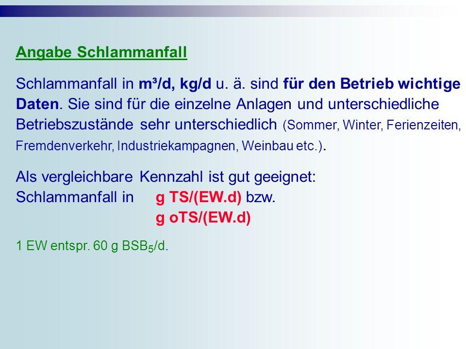 Angabe Schlammanfall Schlammanfall in m³/d, kg/d u.