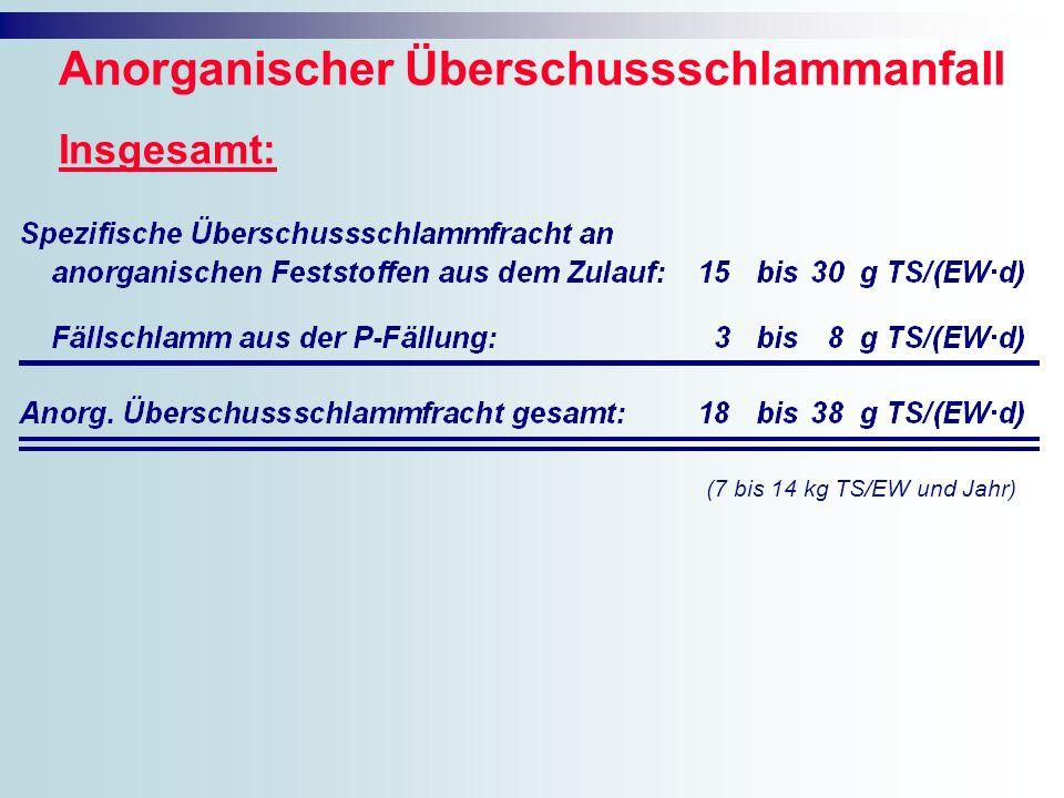 Insgesamt: Anorganischer Überschussschlammanfall (7 bis 14 kg TS/EW und Jahr)