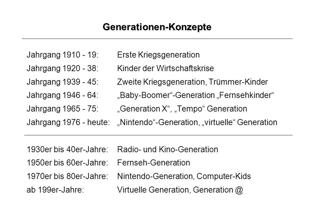 Generationen-Konzepte Jahrgang 1910 - 19:Erste Kriegsgeneration Jahrgang 1920 - 38:Kinder der Wirtschaftskrise Jahrgang 1939 - 45:Zweite Kriegsgeneration, Trümmer-Kinder Jahrgang 1946 - 64:Baby-Boomer-Generation Fernsehkinder Jahrgang 1965 - 75:Generation X, Tempo Generation Jahrgang 1976 - heute:Nintendo-Generation, virtuelle Generation 1930er bis 40er-Jahre:Radio- und Kino-Generation 1950er bis 60er-Jahre:Fernseh-Generation 1970er bis 80er-Jahre:Nintendo-Generation, Computer-Kids ab 199er-Jahre:Virtuelle Generation, Generation @