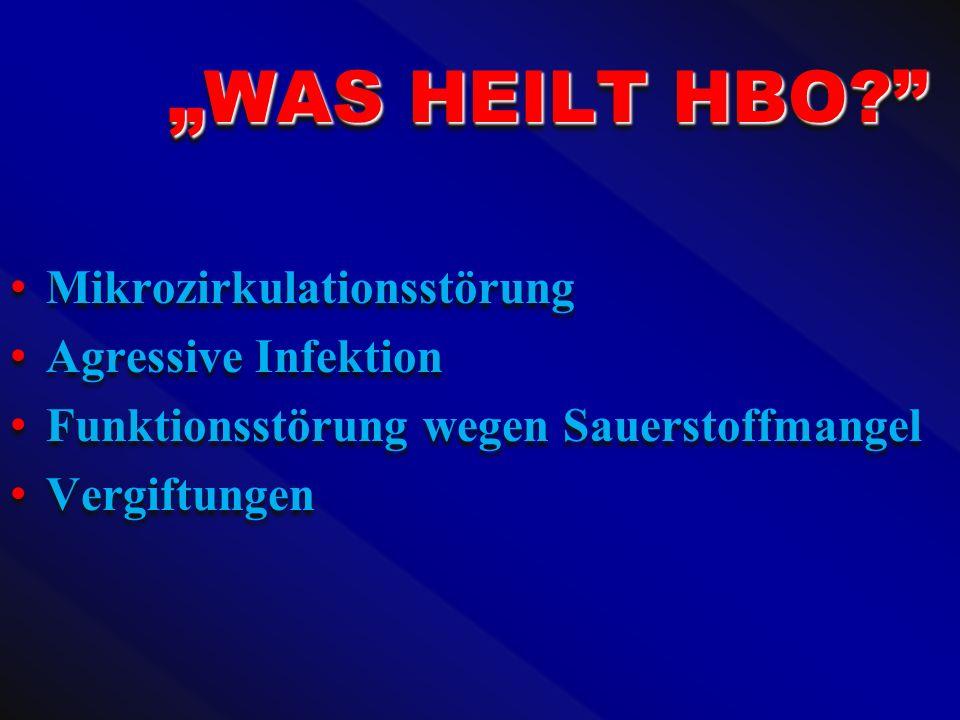WAS HEILT HBO? WAS HEILT HBO? Mikrozirkulationsstörung Agressive Infektion Funktionsstörung wegen Sauerstoffmangel Vergiftungen WAS HEILT HBO? WAS HEI