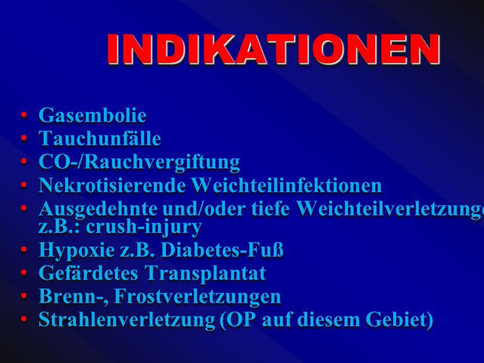 INDIKATIONEN INDIKATIONEN Gasembolie Tauchunfälle CO-/Rauchvergiftung Nekrotisierende Weichteilinfektionen Ausgedehnte und/oder tiefe Weichteilverletz