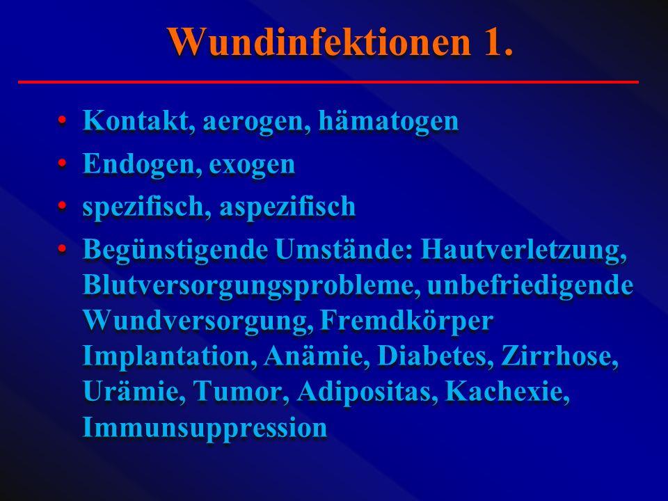 Wundinfektionen 1. Kontakt, aerogen, hämatogen Endogen, exogen spezifisch, aspezifisch Begünstigende Umstände: Hautverletzung, Blutversorgungsprobleme
