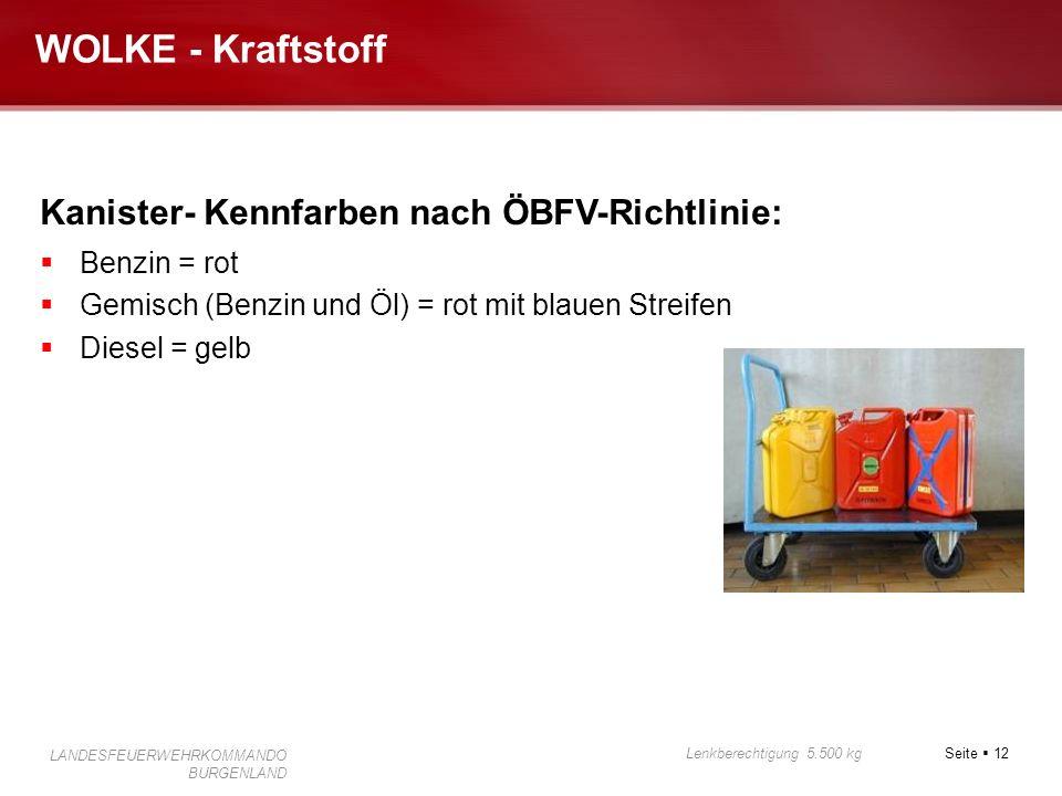 Seite 12 Lenkberechtigung 5.500 kg LANDESFEUERWEHRKOMMANDO BURGENLAND WOLKE - Kraftstoff Benzin = rot Gemisch (Benzin und Öl) = rot mit blauen Streife