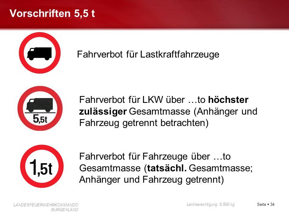 Seite 34 Lenkberechtigung 5.500 kg LANDESFEUERWEHRKOMMANDO BURGENLAND Vorschriften 5,5 t Fahrverbot für Lastkraftfahrzeuge Fahrverbot für Fahrzeuge üb