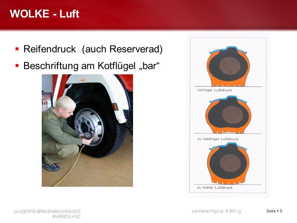 Seite 9 Lenkberechtigung 5.500 kg LANDESFEUERWEHRKOMMANDO BURGENLAND WOLKE - Luft Reifendruck (auch Reserverad) Beschriftung am Kotflügel bar