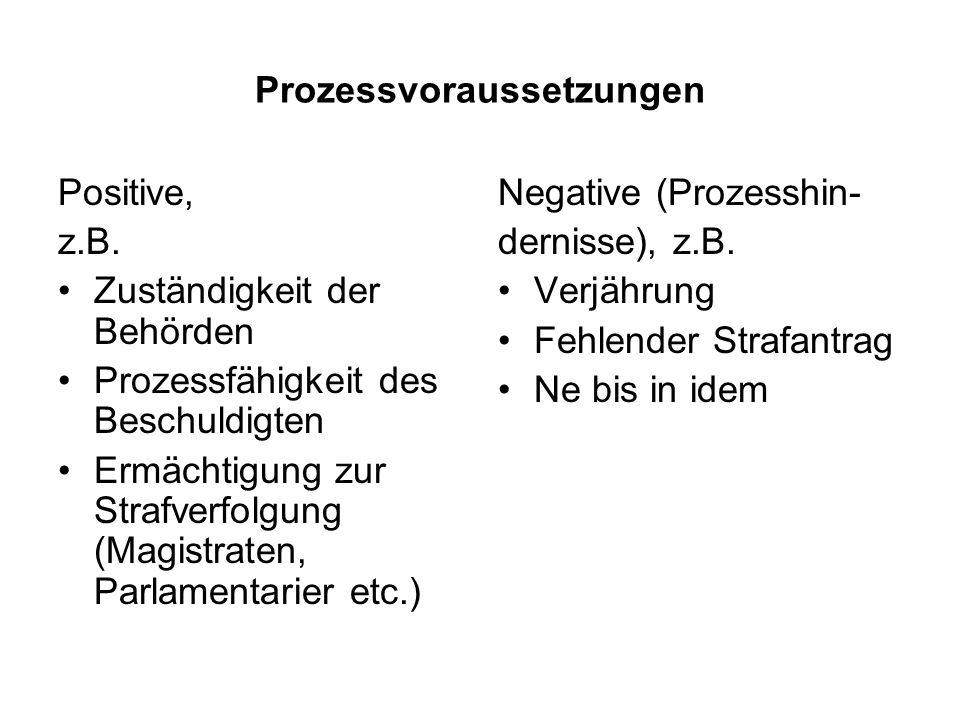 Prozessvoraussetzungen Positive, z.B. Zuständigkeit der Behörden Prozessfähigkeit des Beschuldigten Ermächtigung zur Strafverfolgung (Magistraten, Par